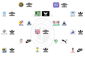 Kits of World Cup Winners